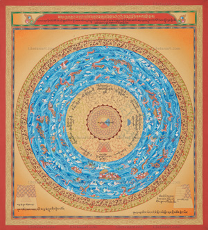 Element Mandala From Kalachakra Tantra
