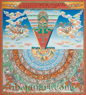 Cosmos According to Kalachakra Tantra